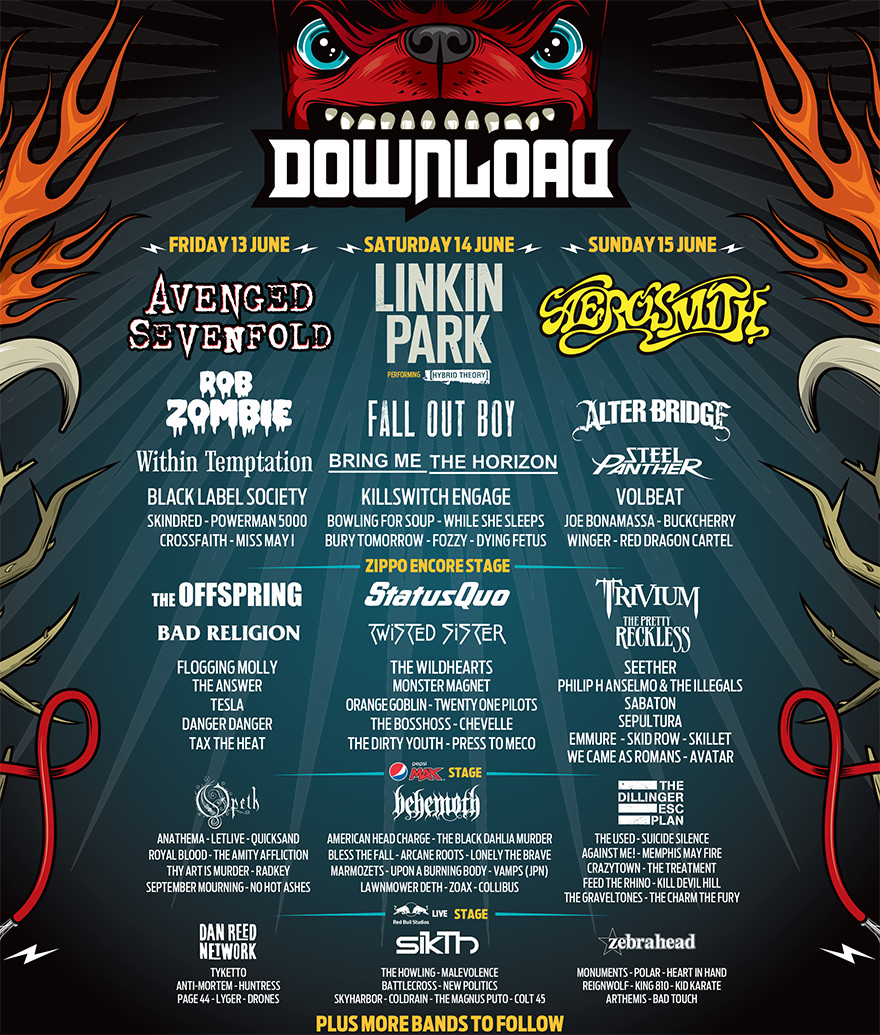 downloadfestival
