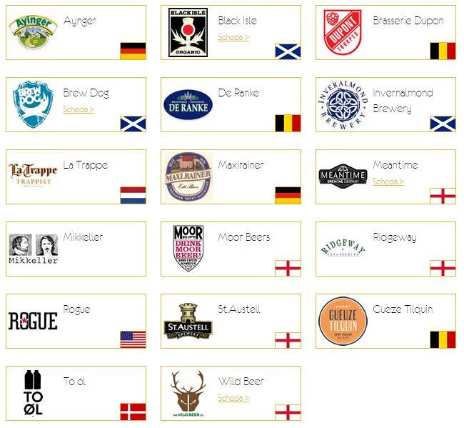 birre_internazionali